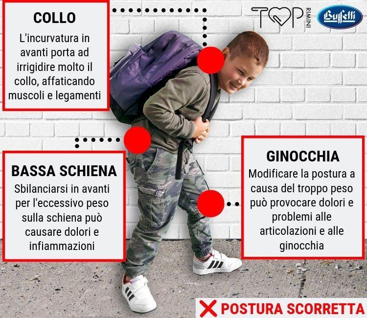 postura scorretta con zaino scuola: dolori collo, schiena e ginocchia